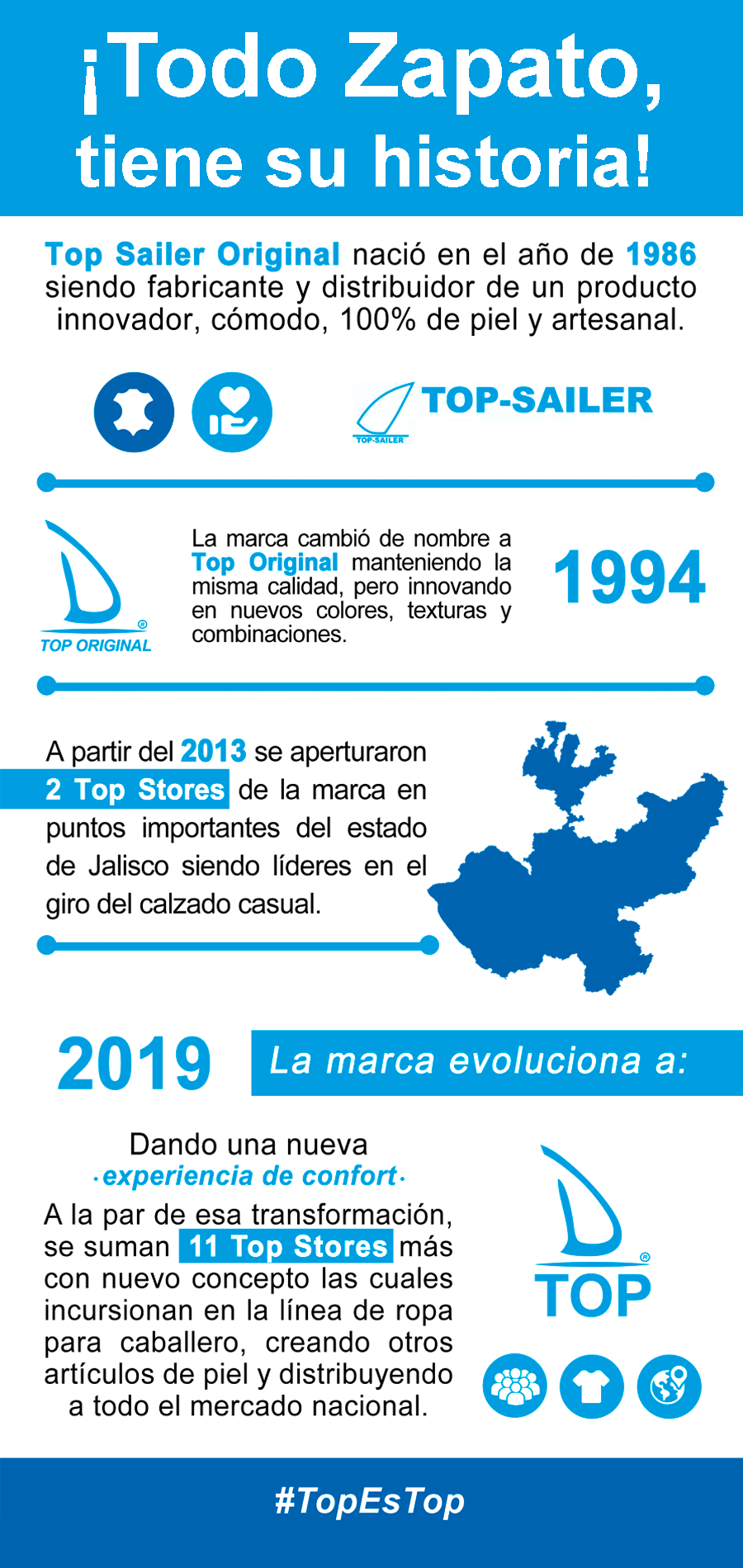 Historia-Top-Sailer-Original